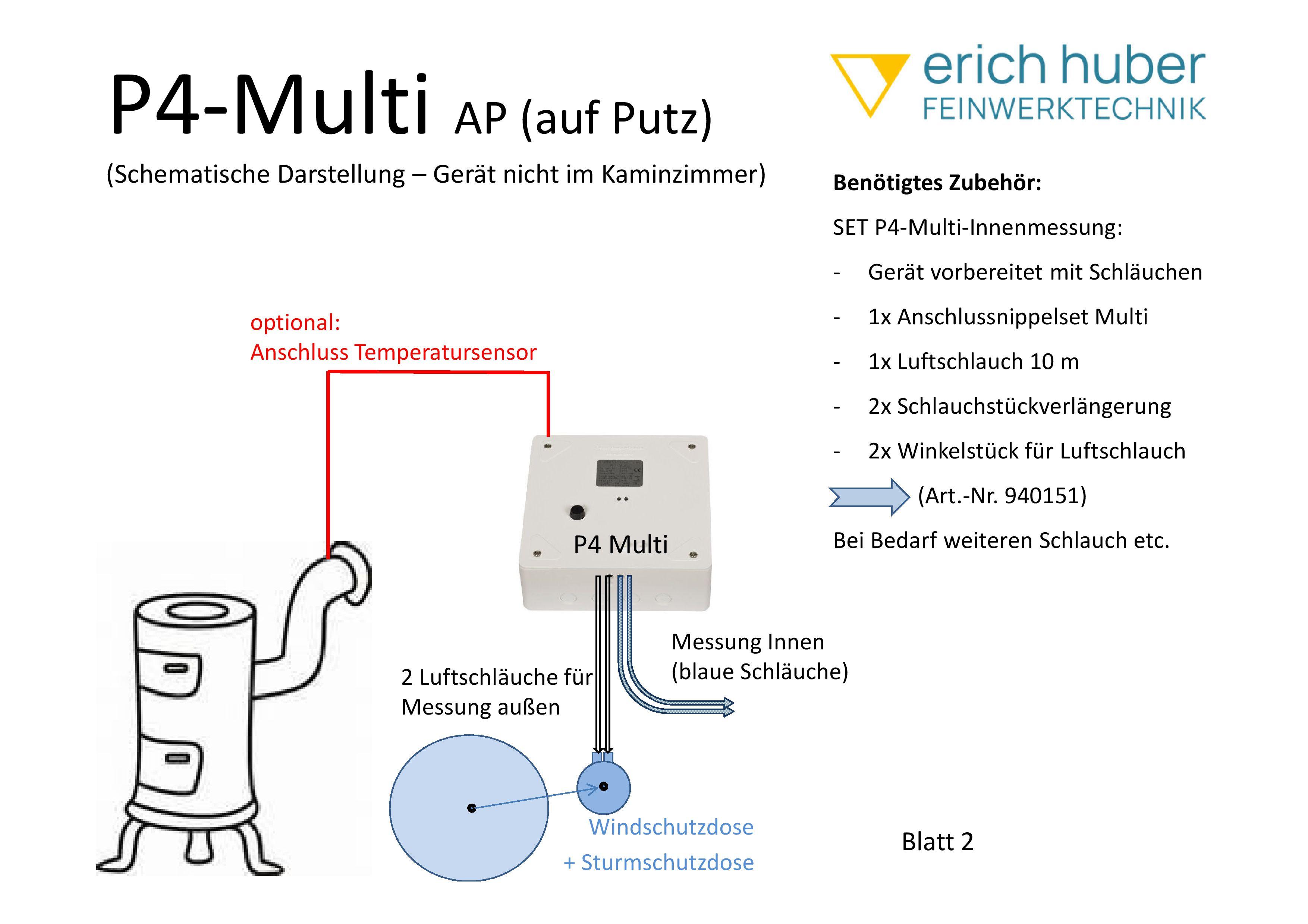 Einsatzbeispiel-p4-multi-Technikraum_2