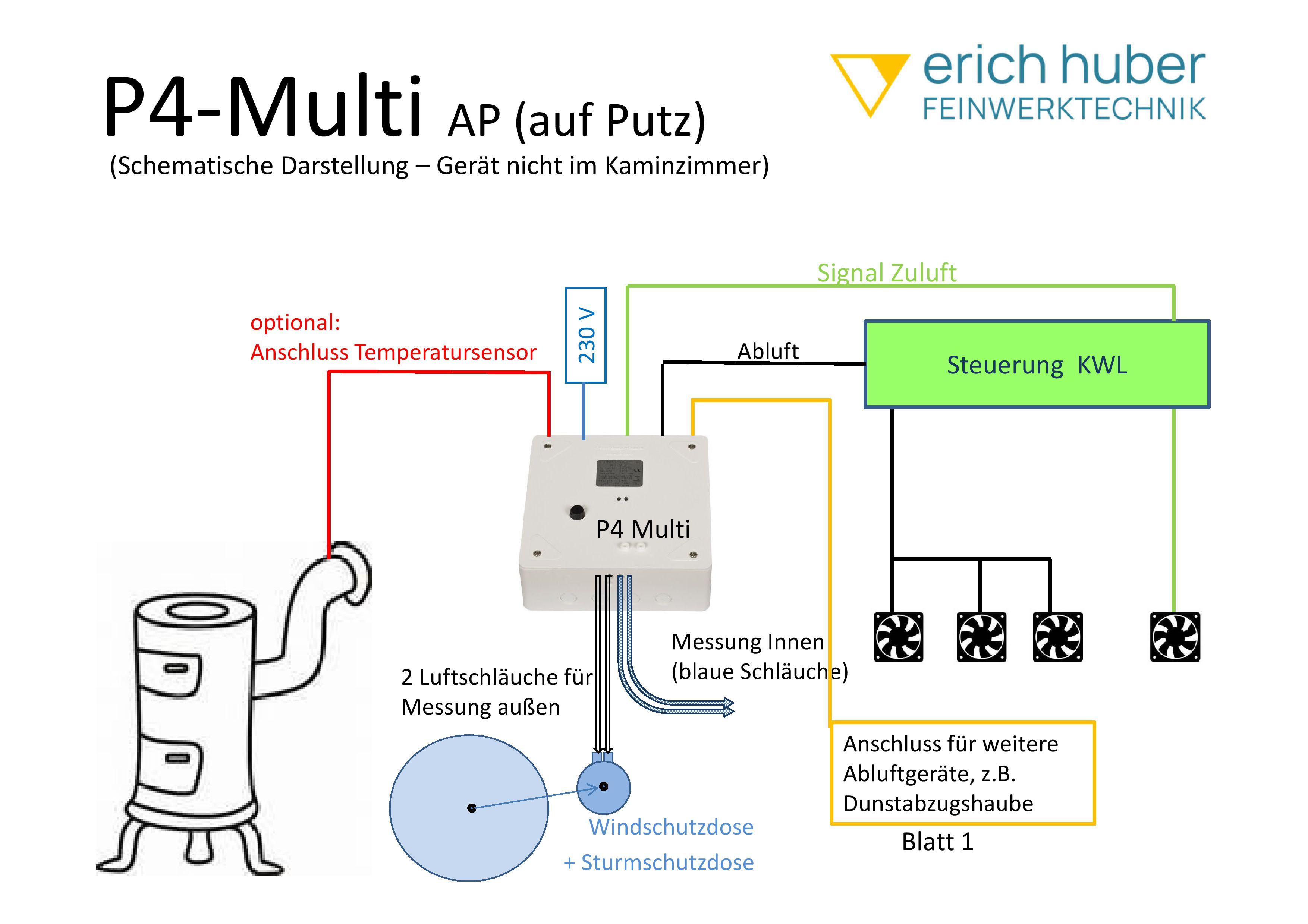 Einsatzbeispiel-p4-multi-Technikraum_1
